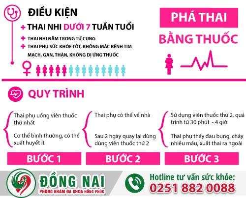 Phương pháp phá thai theo tuần tuổi an toàn